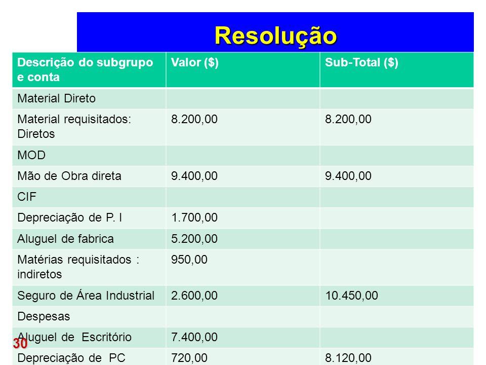 Resolução Descrição do subgrupo e conta Valor ($) Sub-Total ($)