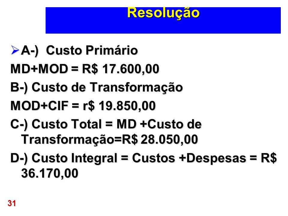 Resolução A-) Custo Primário MD+MOD = R$ 17.600,00