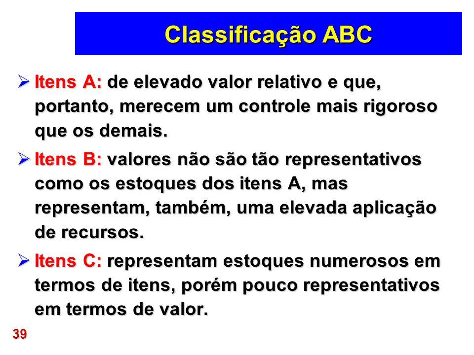 Classificação ABC Itens A: de elevado valor relativo e que, portanto, merecem um controle mais rigoroso que os demais.
