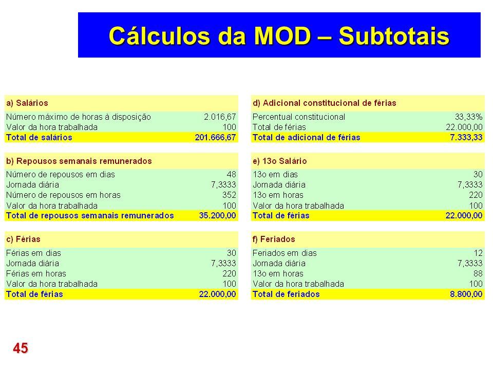 Cálculos da MOD – Subtotais