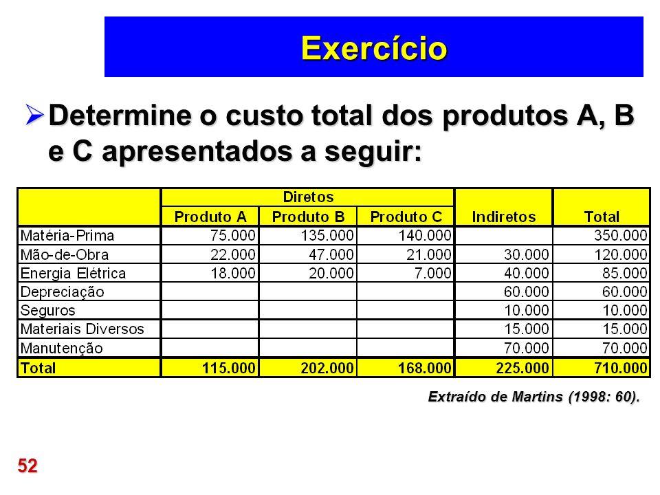 Extraído de Martins (1998: 60).