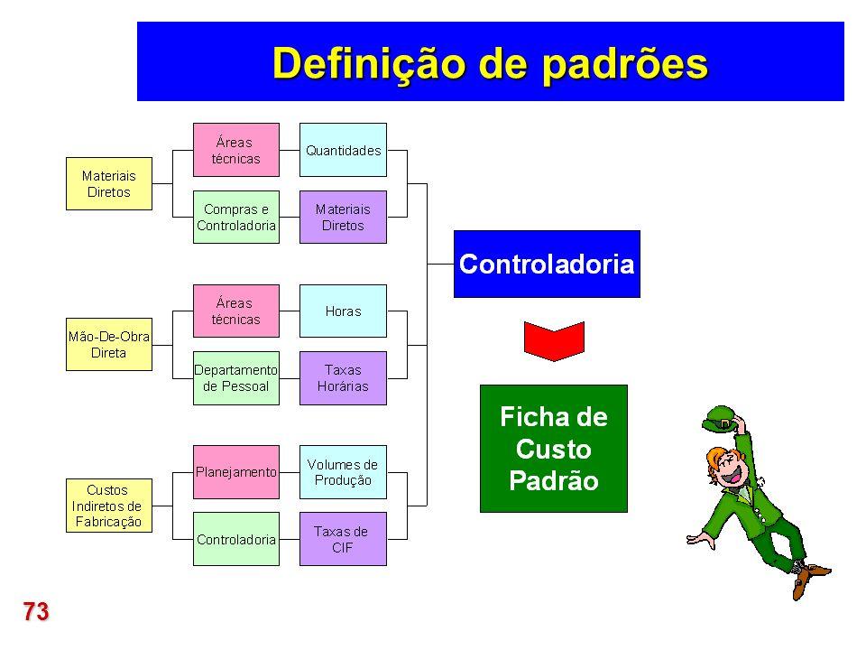Definição de padrões