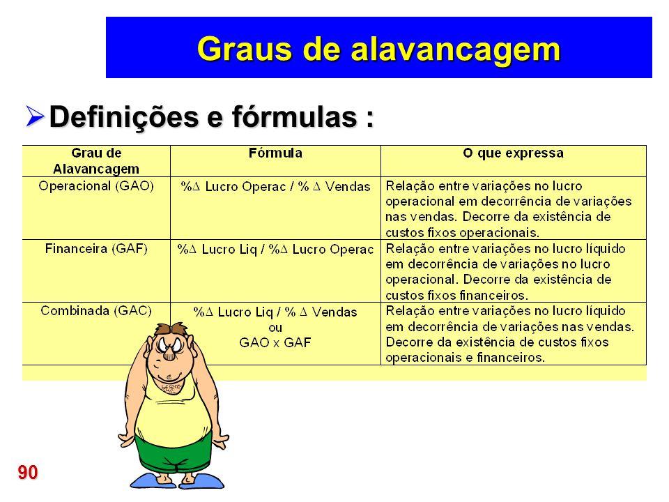 Graus de alavancagem Definições e fórmulas :