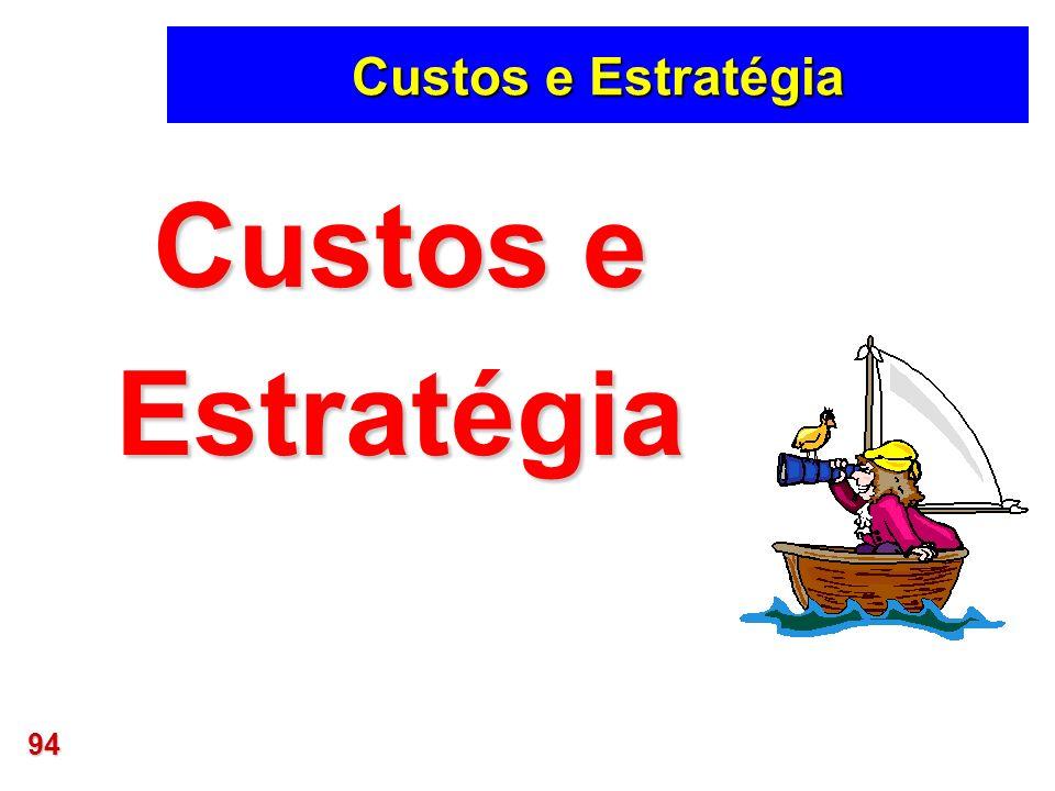 Custos e Estratégia Custos e Estratégia