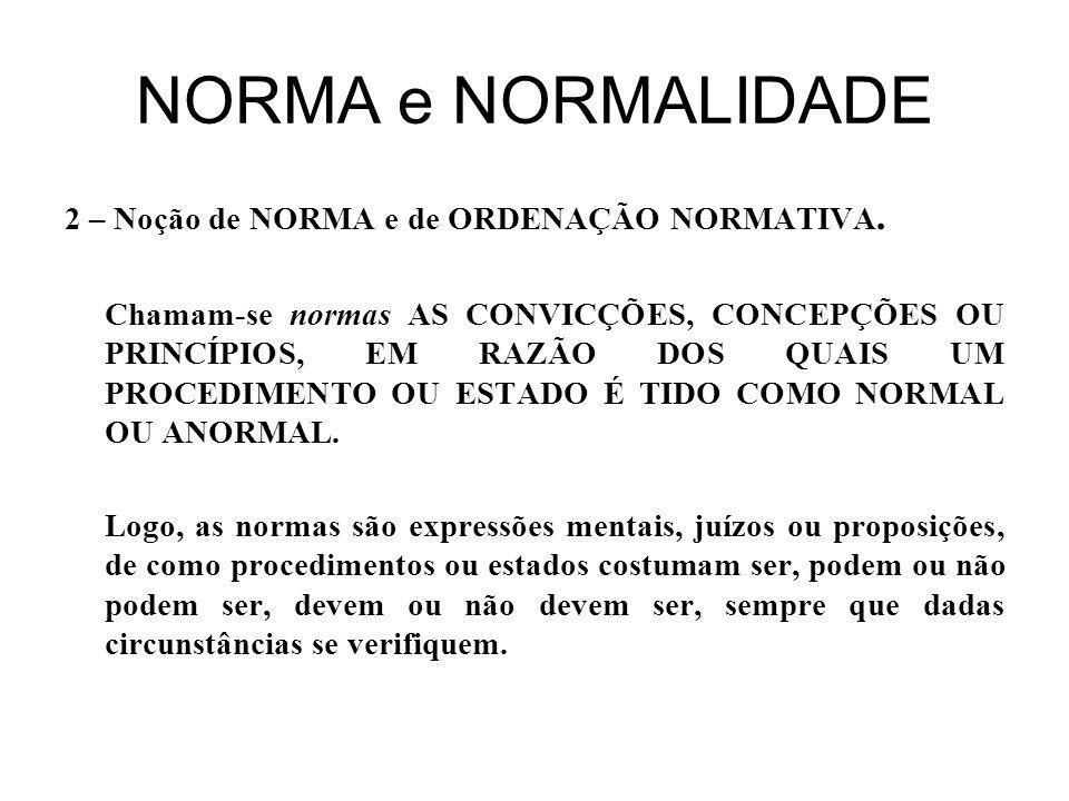NORMA e NORMALIDADE 2 – Noção de NORMA e de ORDENAÇÃO NORMATIVA.