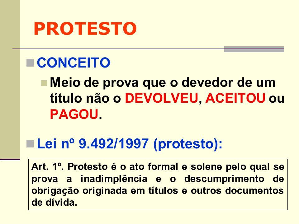 PROTESTO CONCEITO Lei nº 9.492/1997 (protesto):