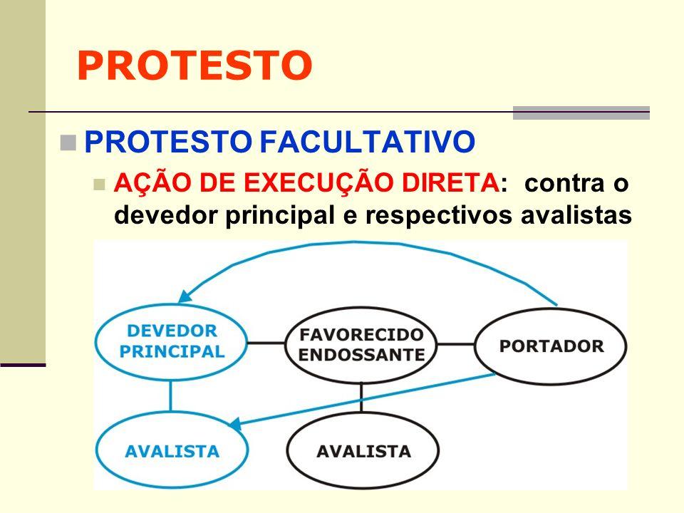 PROTESTO PROTESTO FACULTATIVO