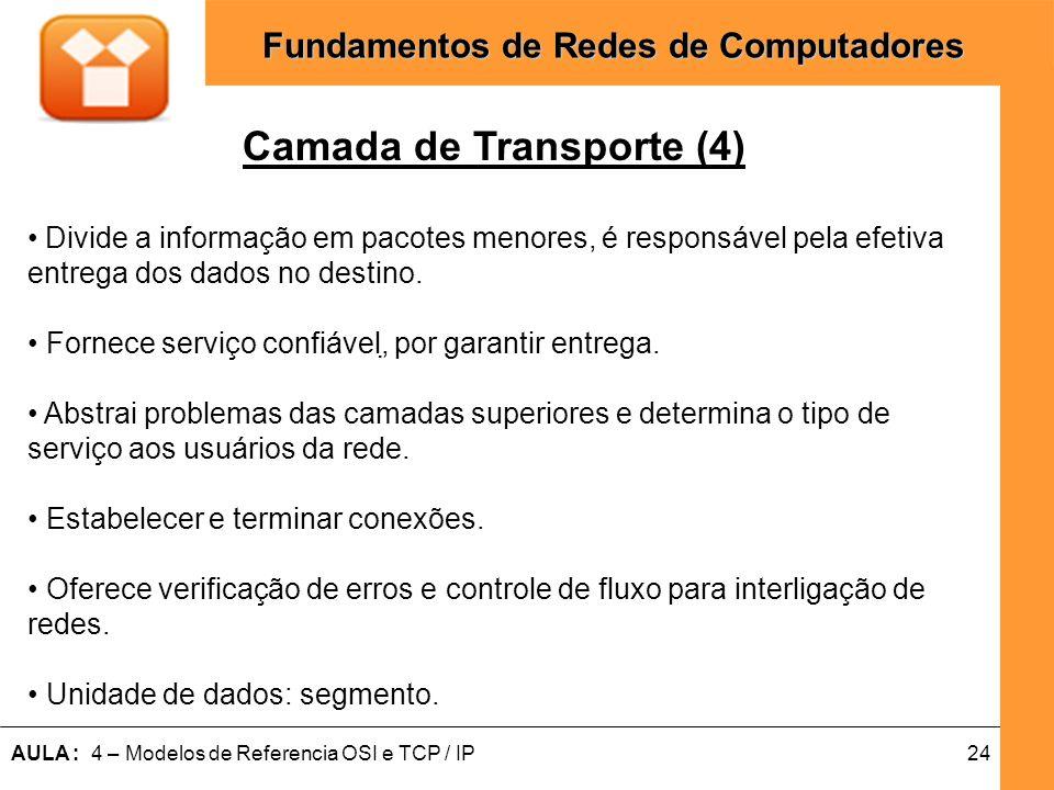 Camada de Transporte (4)