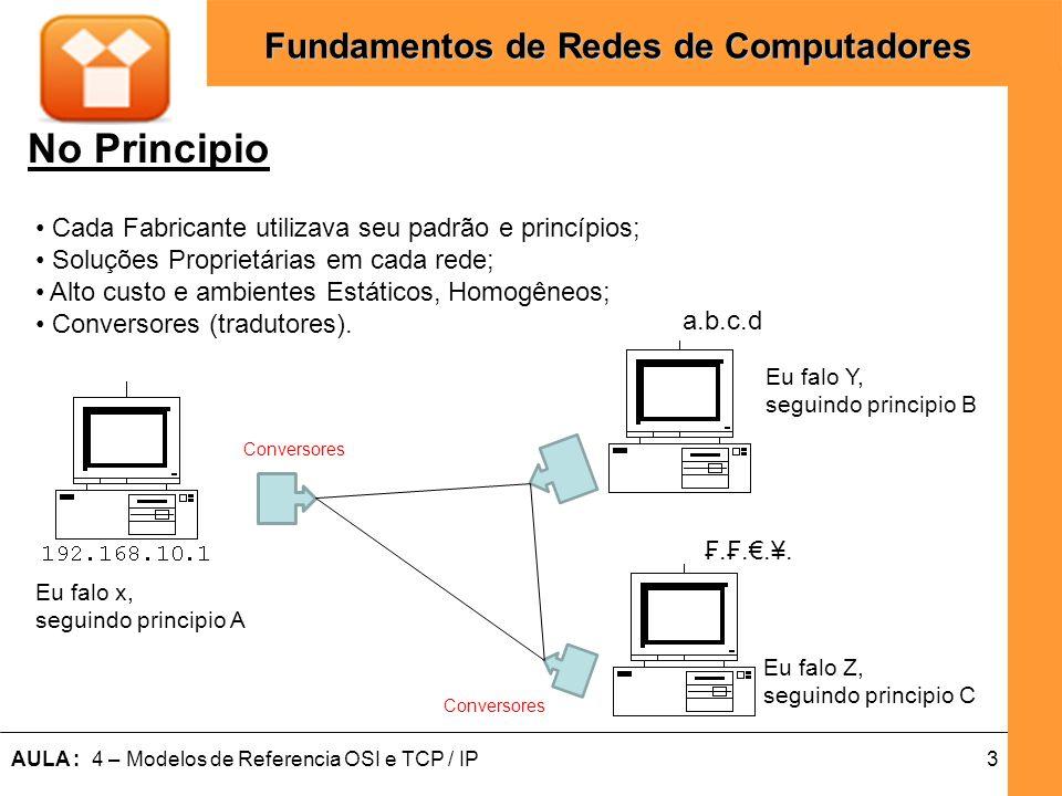 No Principio Cada Fabricante utilizava seu padrão e princípios;