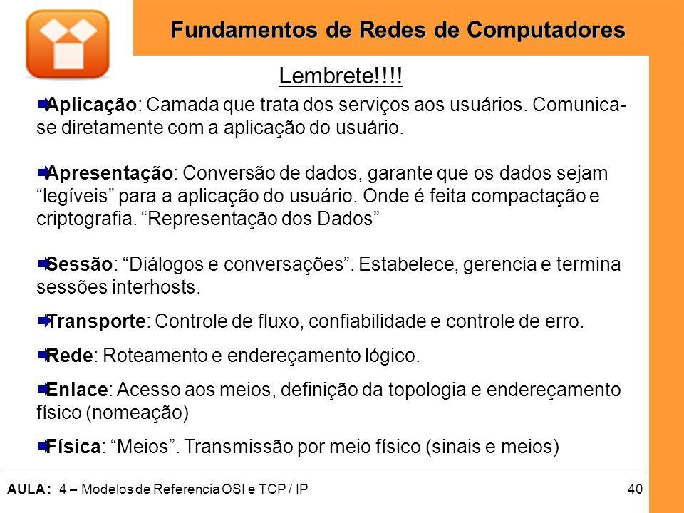 Lembrete!!!! Aplicação: Camada que trata dos serviços aos usuários. Comunica-se diretamente com a aplicação do usuário.