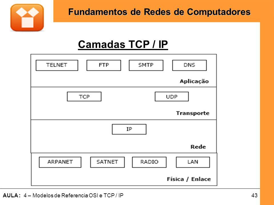 Camadas TCP / IP