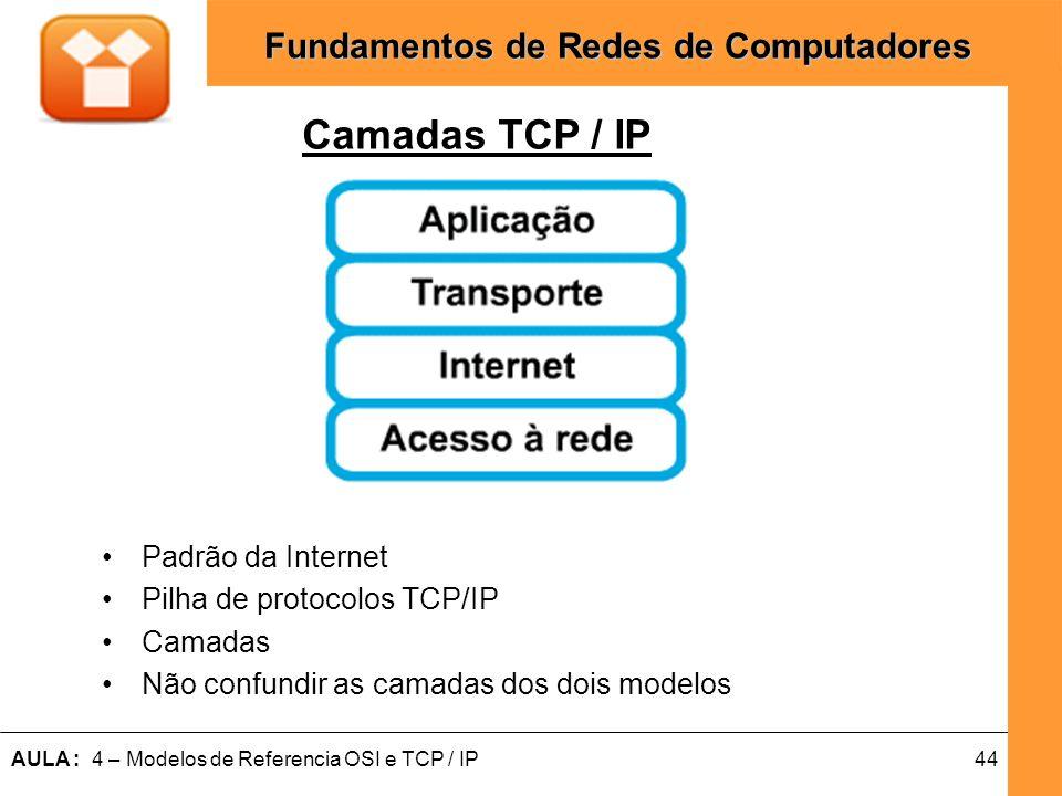 Camadas TCP / IP Padrão da Internet Pilha de protocolos TCP/IP Camadas