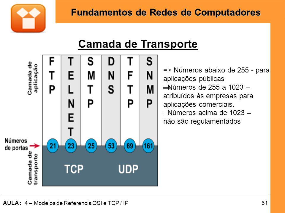Camada de Transporte => Números abaixo de 255 - para