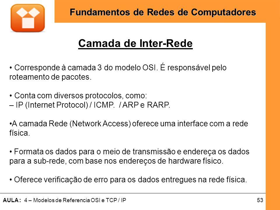 Camada de Inter-Rede• Corresponde à camada 3 do modelo OSI. É responsável pelo roteamento de pacotes.