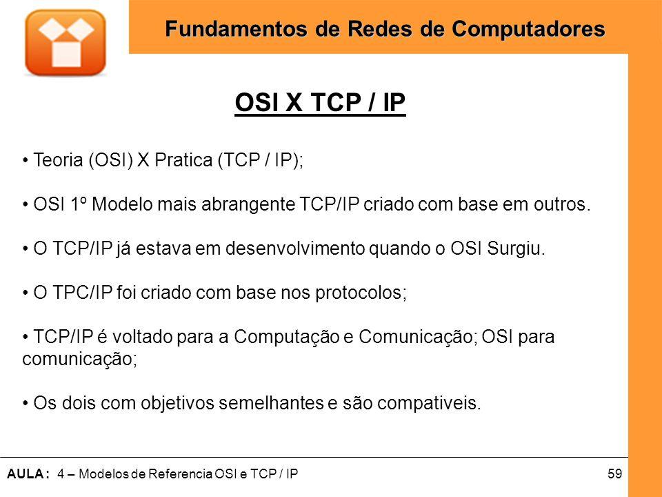 OSI X TCP / IP • Teoria (OSI) X Pratica (TCP / IP);