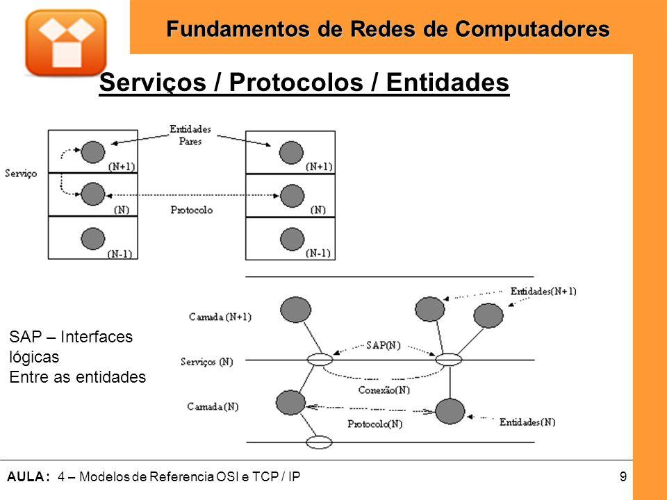 Serviços / Protocolos / Entidades