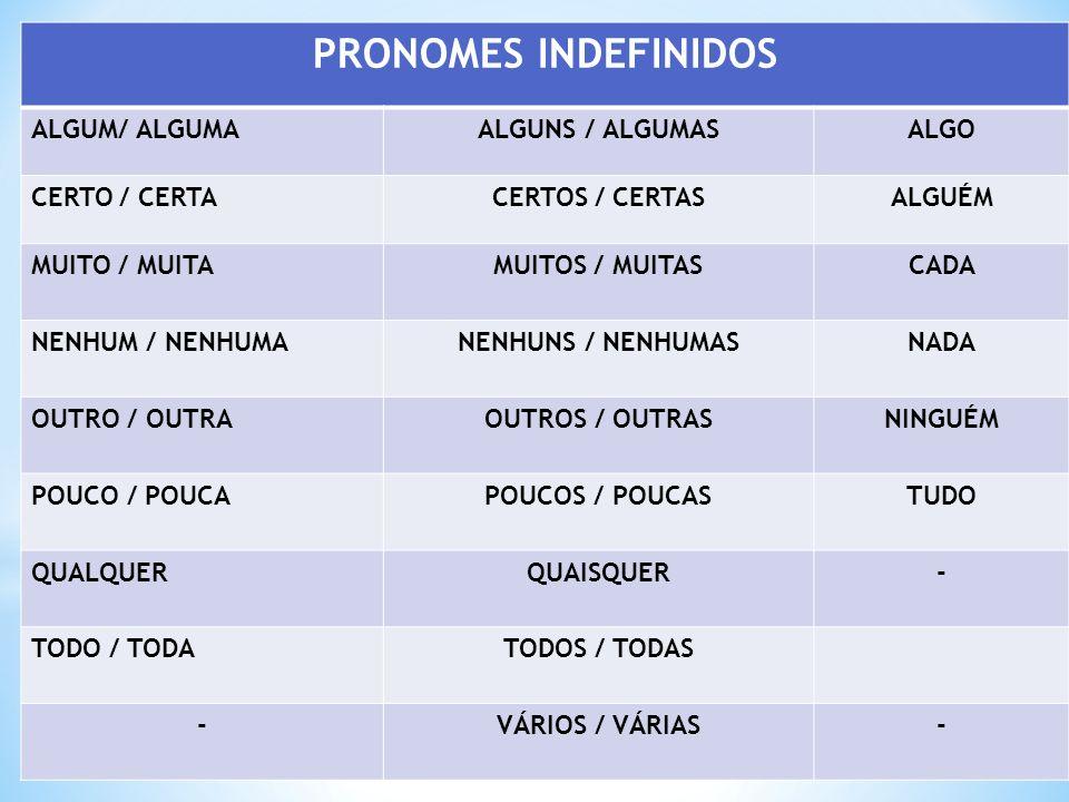 PRONOMES INDEFINIDOS ALGUM/ ALGUMA ALGUNS / ALGUMAS ALGO CERTO / CERTA