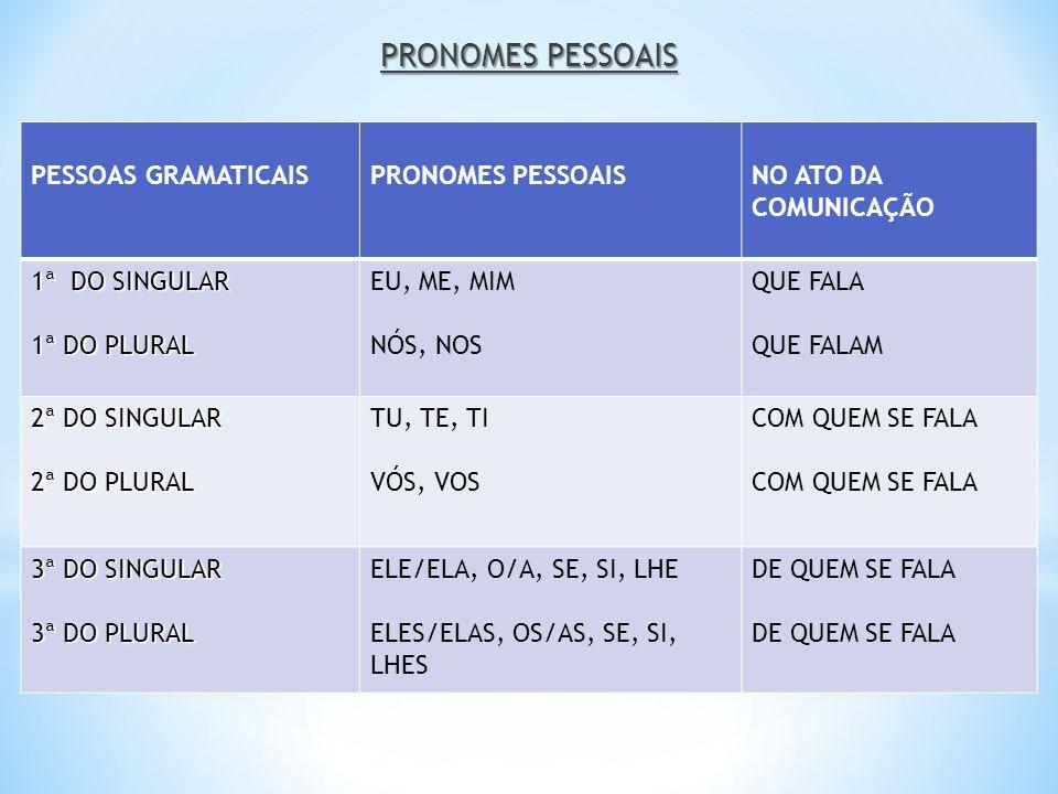 PRONOMES PESSOAIS PESSOAS GRAMATICAIS PRONOMES PESSOAIS