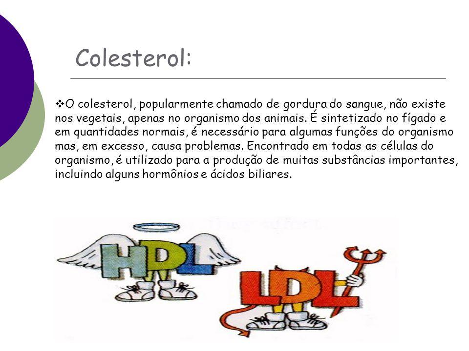 Colesterol: