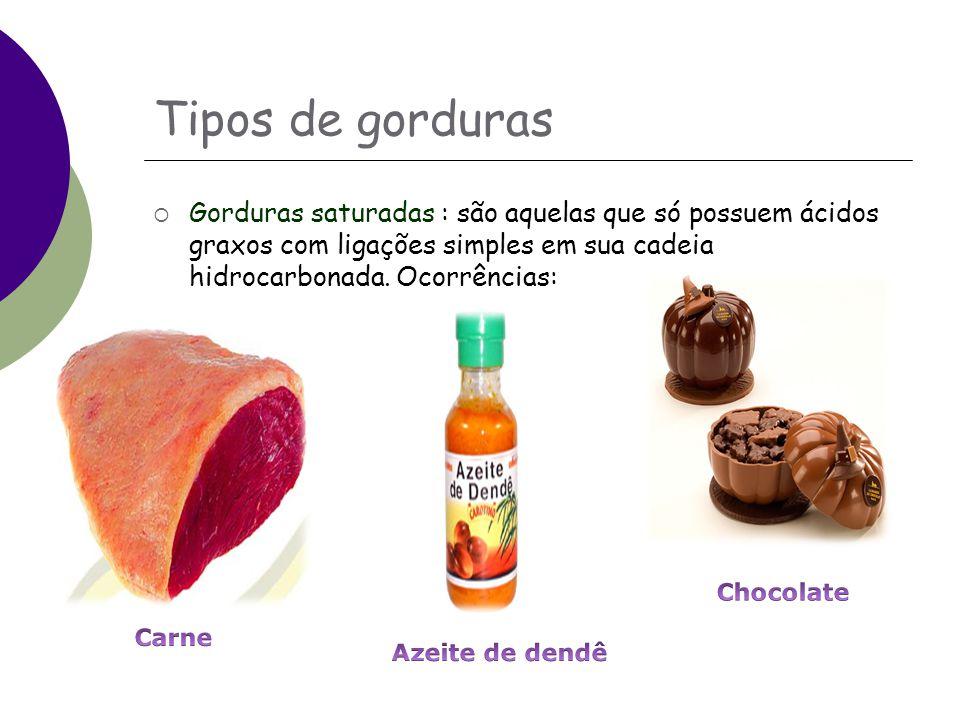 Tipos de gorduras Gorduras saturadas : são aquelas que só possuem ácidos graxos com ligações simples em sua cadeia hidrocarbonada. Ocorrências:
