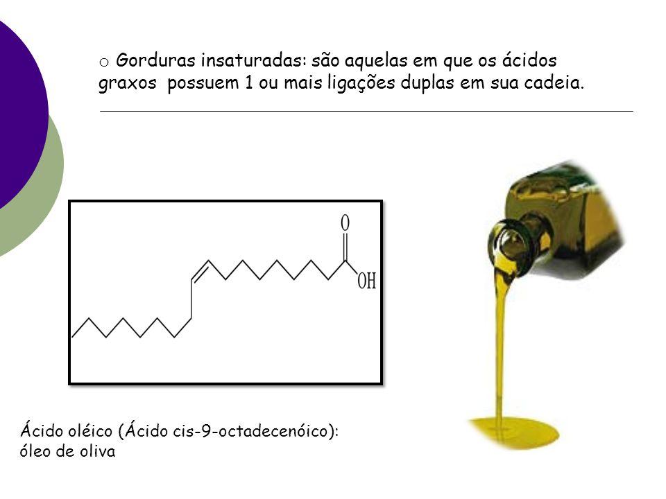 monoinsaturada (benéfico) poliinsaturada (benéfico)