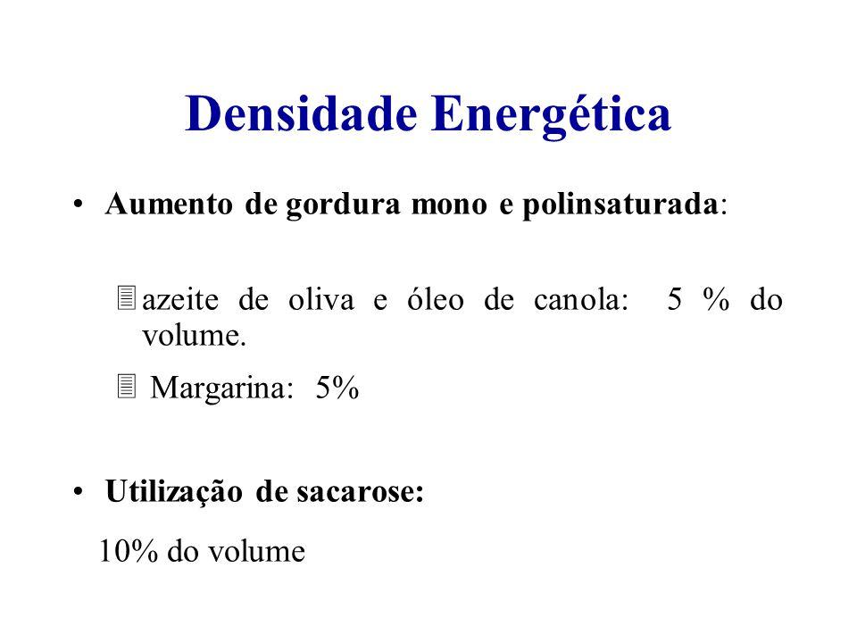 Densidade Energética Aumento de gordura mono e polinsaturada: