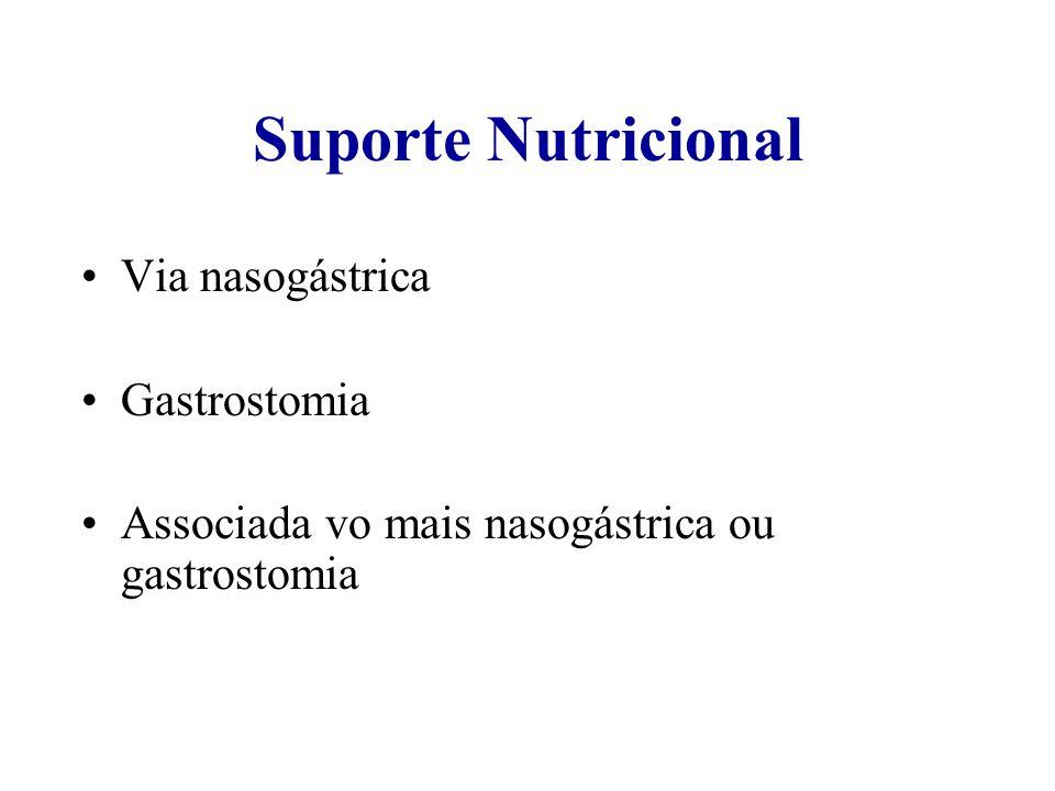 Suporte Nutricional Via nasogástrica Gastrostomia