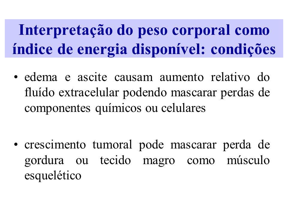 Interpretação do peso corporal como índice de energia disponível: condições