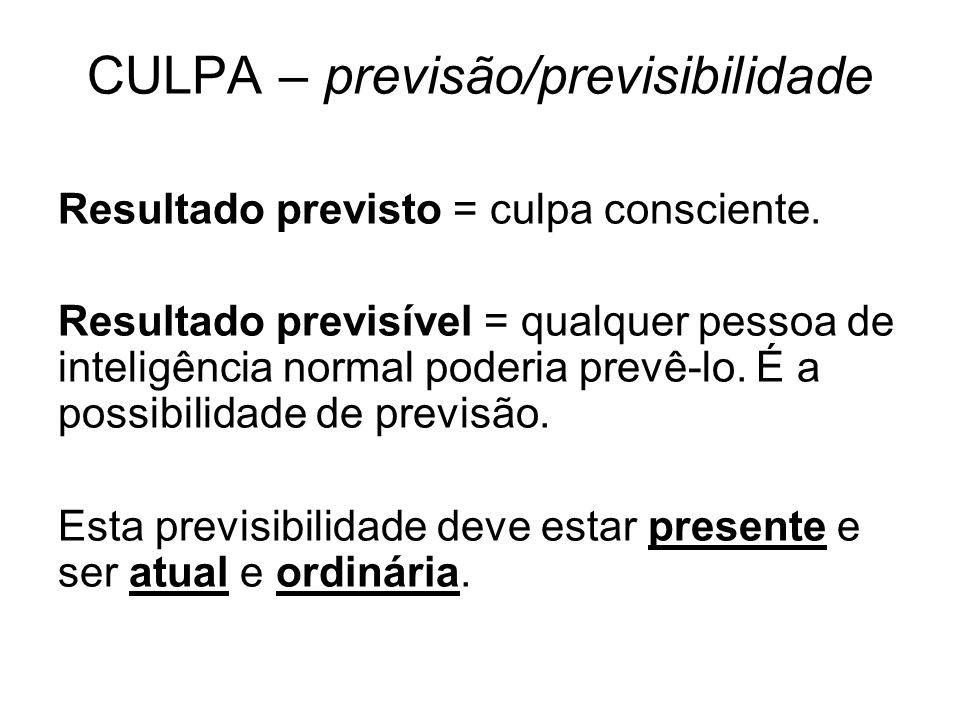 CULPA – previsão/previsibilidade