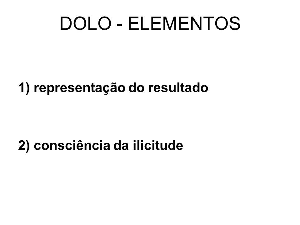DOLO - ELEMENTOS 1) representação do resultado
