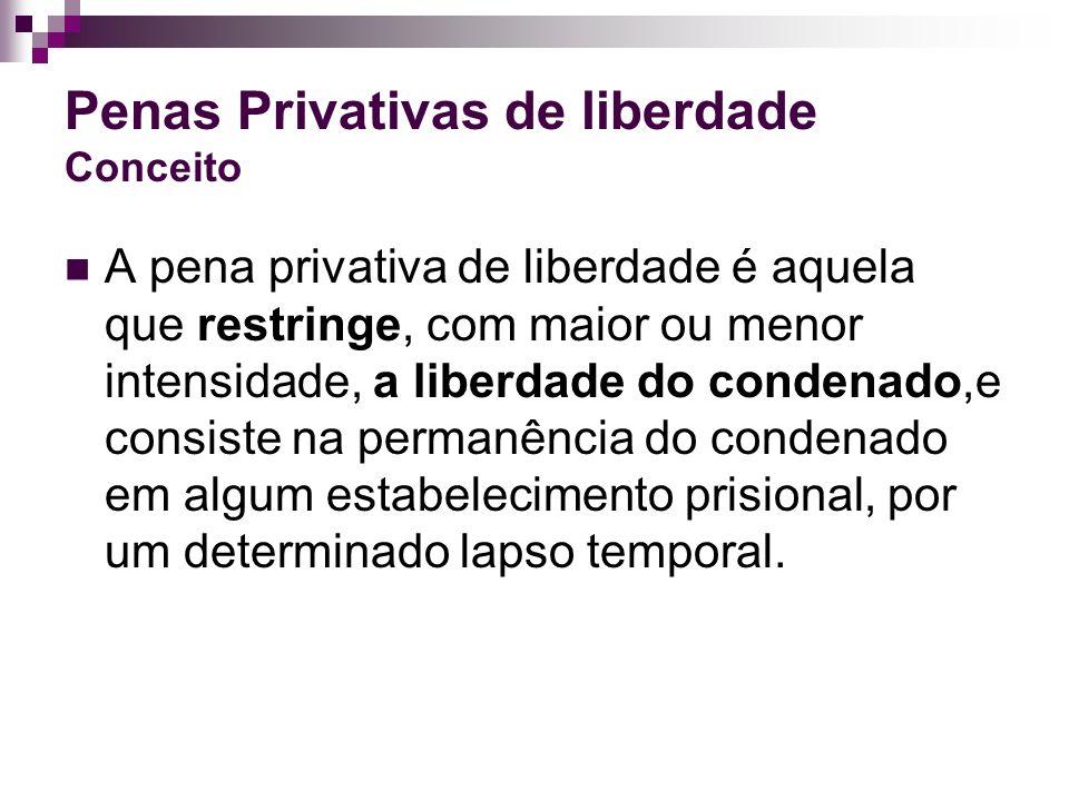 Penas Privativas de liberdade Conceito