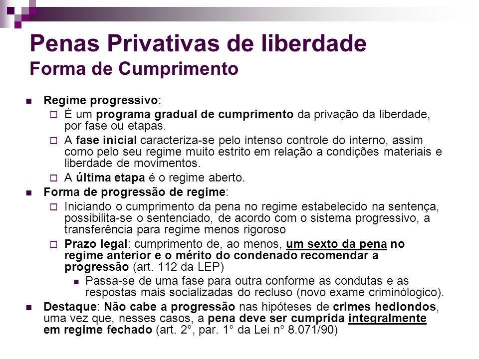 Penas Privativas de liberdade Forma de Cumprimento