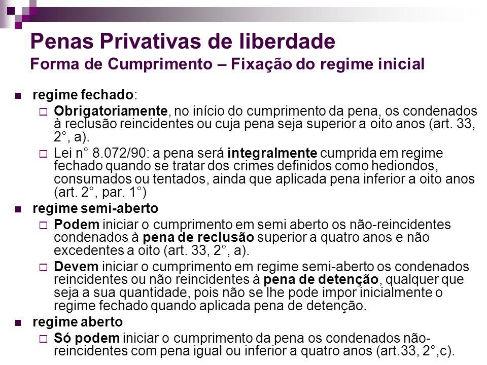 Penas Privativas de liberdade Forma de Cumprimento – Fixação do regime inicial