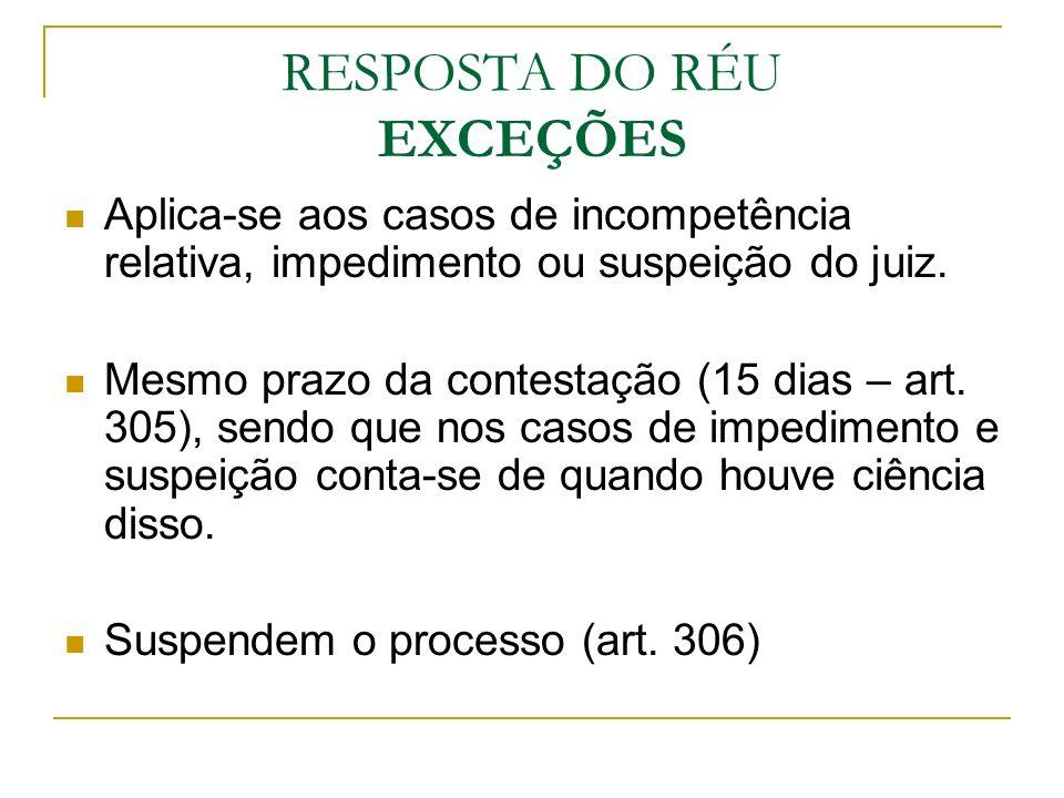 RESPOSTA DO RÉU EXCEÇÕES