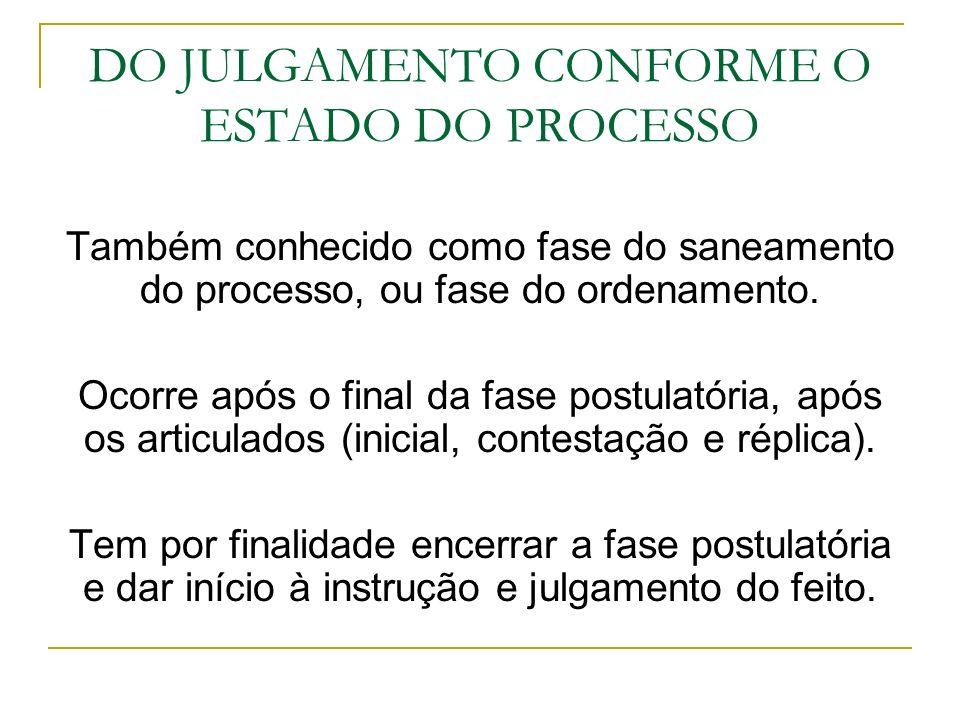 DO JULGAMENTO CONFORME O ESTADO DO PROCESSO