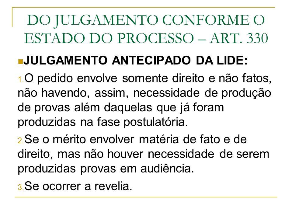 DO JULGAMENTO CONFORME O ESTADO DO PROCESSO – ART. 330