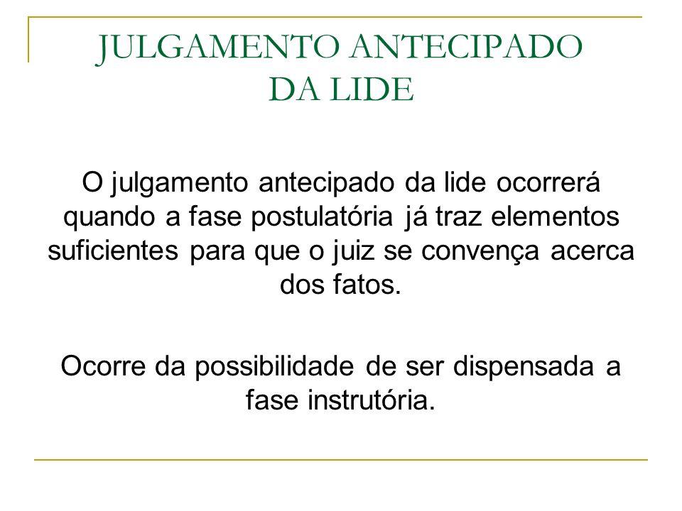JULGAMENTO ANTECIPADO DA LIDE