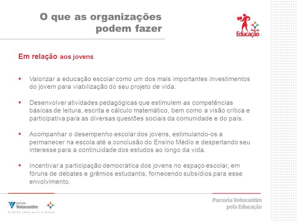 O que as organizações podem fazer