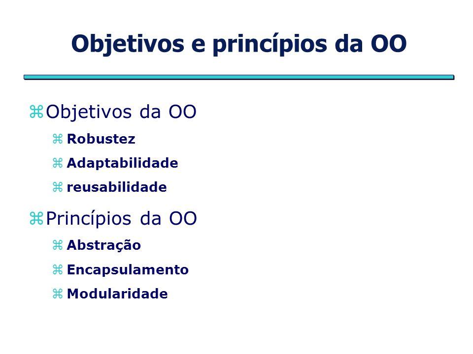 Objetivos e princípios da OO