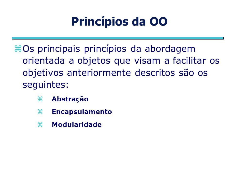 Princípios da OO