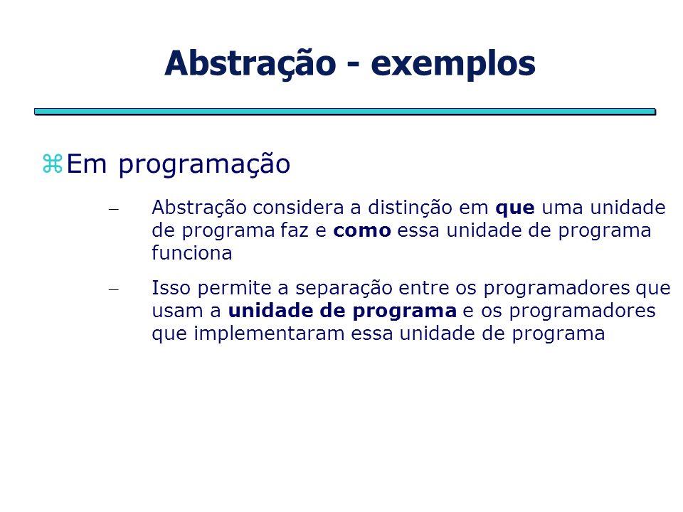 Abstração - exemplos Em programação