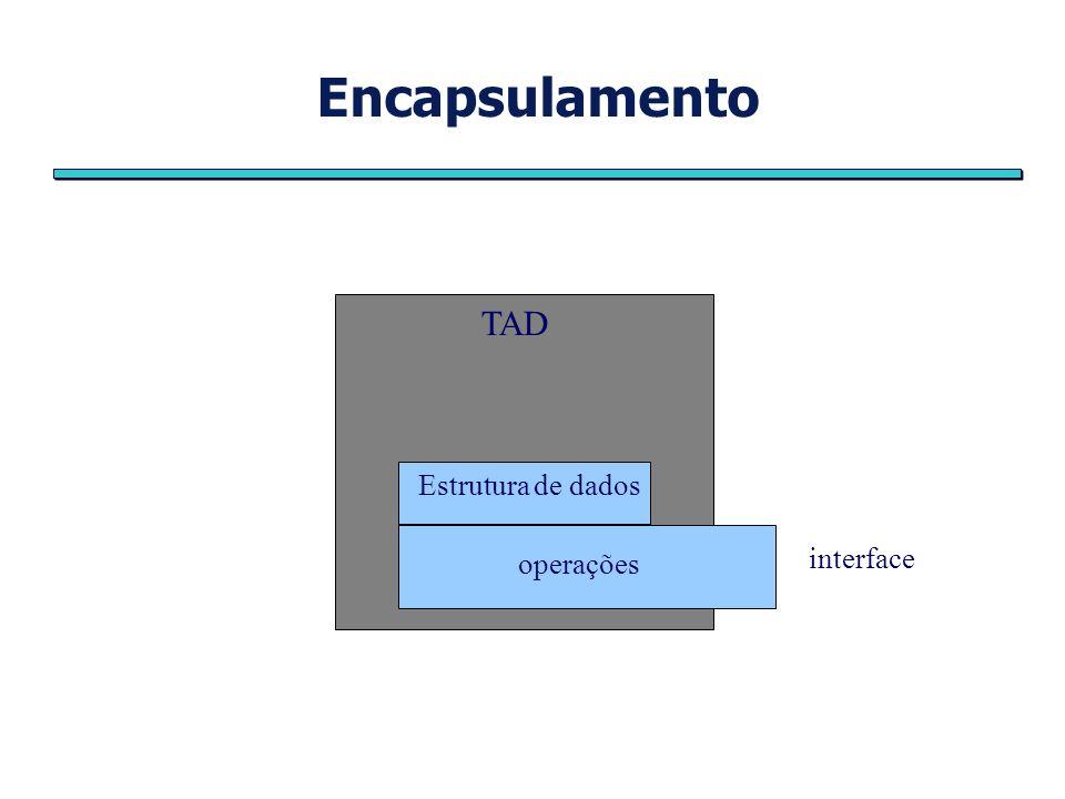 Encapsulamento TAD Estrutura de dados operações interface