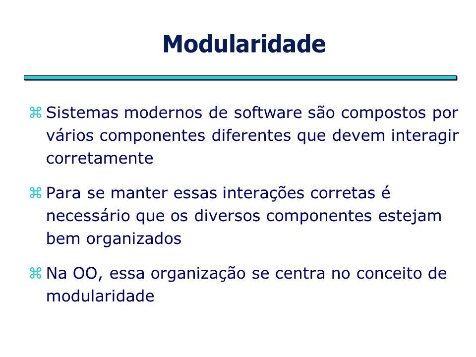 Modularidade Sistemas modernos de software são compostos por vários componentes diferentes que devem interagir corretamente.