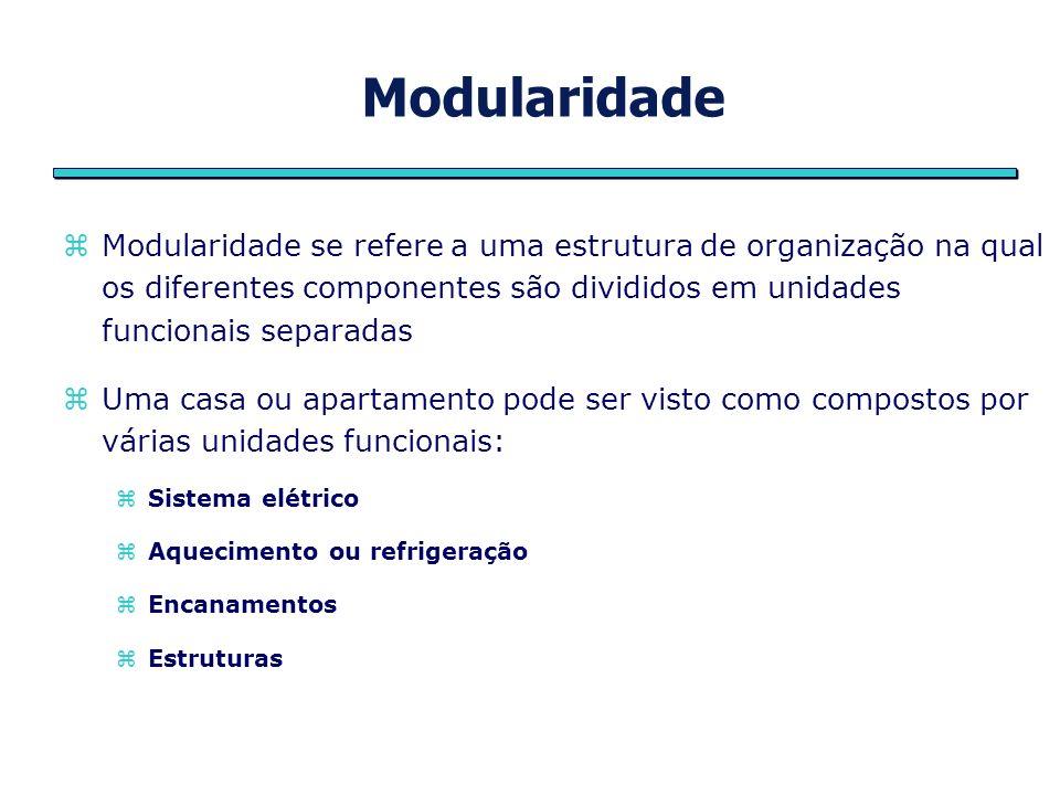 Modularidade Modularidade se refere a uma estrutura de organização na qual os diferentes componentes são divididos em unidades funcionais separadas.