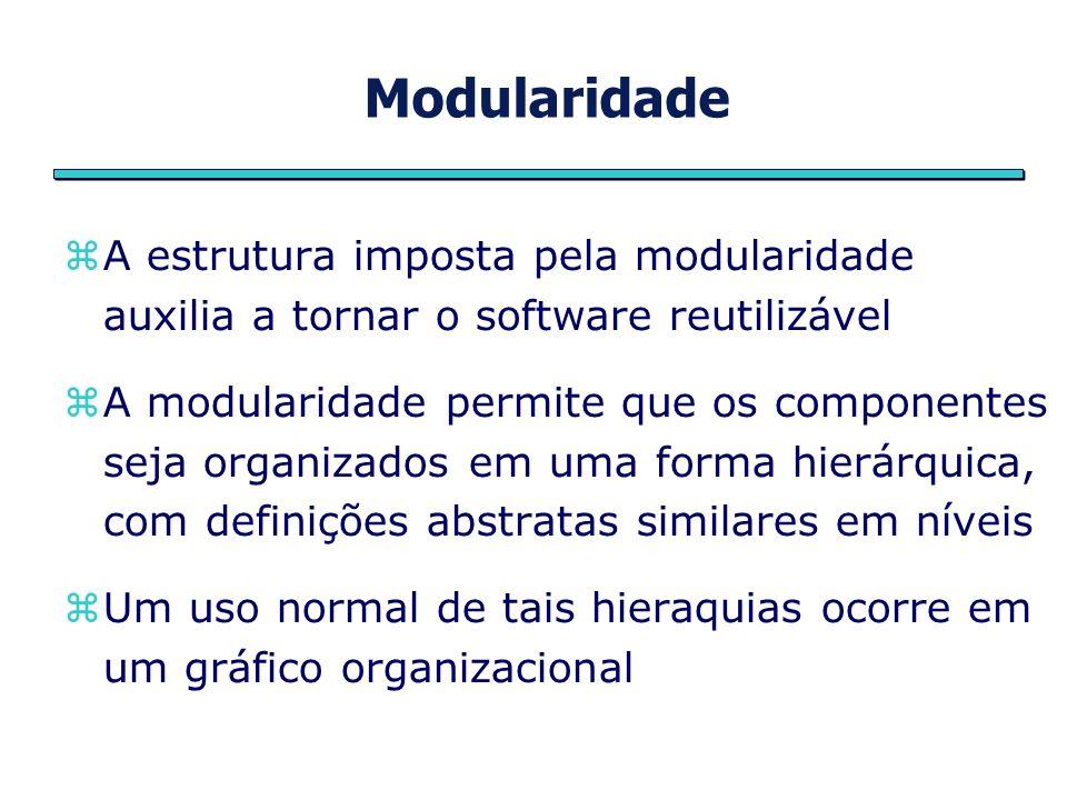 ModularidadeA estrutura imposta pela modularidade auxilia a tornar o software reutilizável.