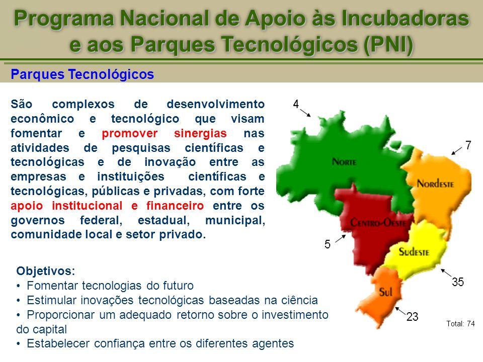 Programa Nacional de Apoio às Incubadoras