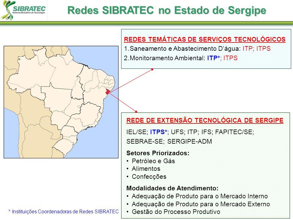 Redes SIBRATEC no Estado de Sergipe