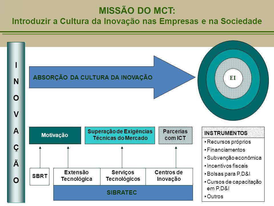 Introduzir a Cultura da Inovação nas Empresas e na Sociedade