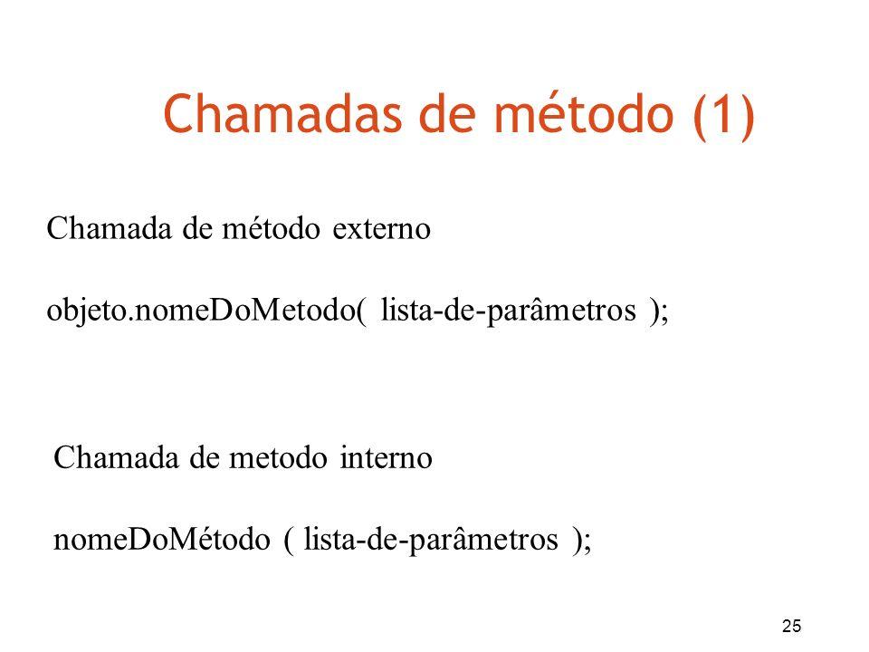 Chamadas de método (1) Chamada de método externo