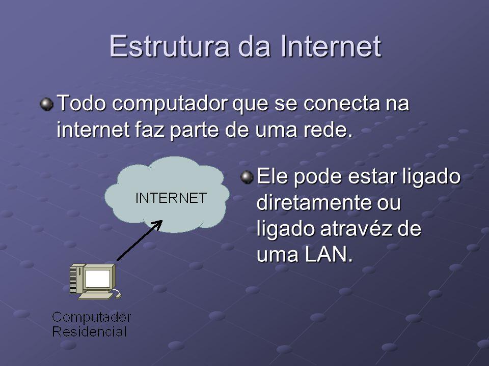 Estrutura da Internet Todo computador que se conecta na internet faz parte de uma rede.
